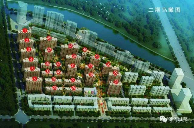 涑河城邦二期 鸟瞰图
