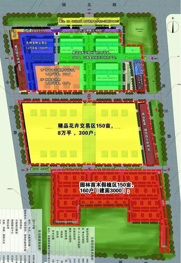 中国(临沂)花木博览城 效果图