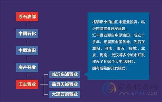 【格瑞斯小镇】在临沂,7000元还能买到好房子吗?